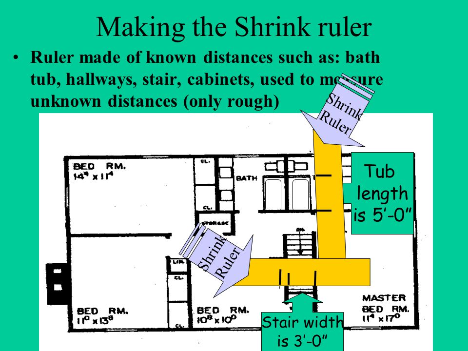 Making the Shrink ruler Ruler made of known distances such as: bath tub, hallways, stair, cabinets, used to measure unknown distances (only rough) Tub length is 5'-0 Shrink Ruler Shrink Ruler Stair width is 3'-0