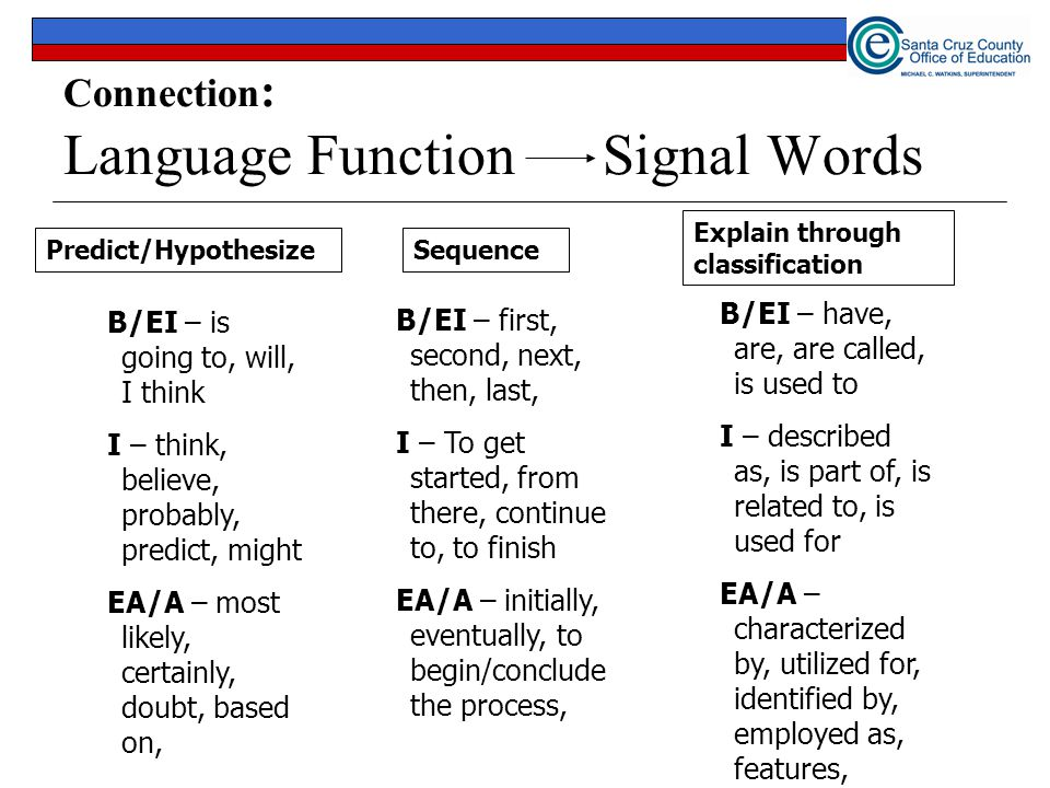 Connection : Language Function Signal Words B/EI – is going to, will, I think I – think, believe, probably, predict, might EA/A – most likely, certainly, doubt, based on, Predict/HypothesizeSequence B/EI – first, second, next, then, last, I – To get started, from there, continue to, to finish EA/A – initially, eventually, to begin/conclude the process, Explain through classification B/EI – have, are, are called, is used to I – described as, is part of, is related to, is used for EA/A – characterized by, utilized for, identified by, employed as, features,