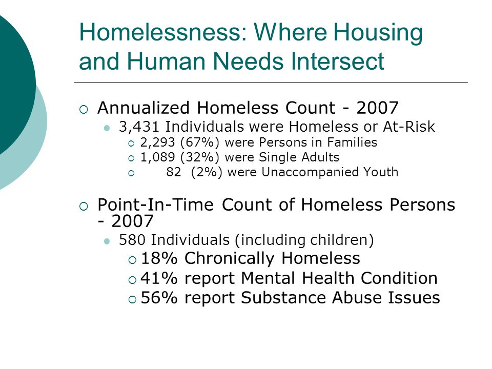 Homelessness: Where Housing and Human Needs Intersect  Annualized Homeless Count - 2007 3,431 Individuals were Homeless or At-Risk  2,293 (67%) were Persons in Families  1,089 (32%) were Single Adults  82 (2%) were Unaccompanied Youth  Point-In-Time Count of Homeless Persons - 2007 580 Individuals (including children)  18% Chronically Homeless  41% report Mental Health Condition  56% report Substance Abuse Issues