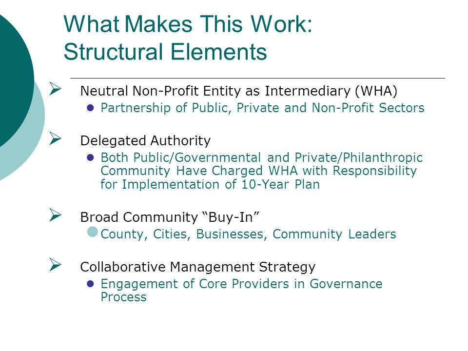 What Makes This Work: Structural Elements  Neutral Non-Profit Entity as Intermediary (WHA) Partnership of Public, Private and Non-Profit Sectors  Delegated Authority Both Public/Governmental and Private/Philanthropic Community Have Charged WHA with Responsibility for Implementation of 10-Year Plan  Broad Community Buy-In County, Cities, Businesses, Community Leaders  Collaborative Management Strategy Engagement of Core Providers in Governance Process