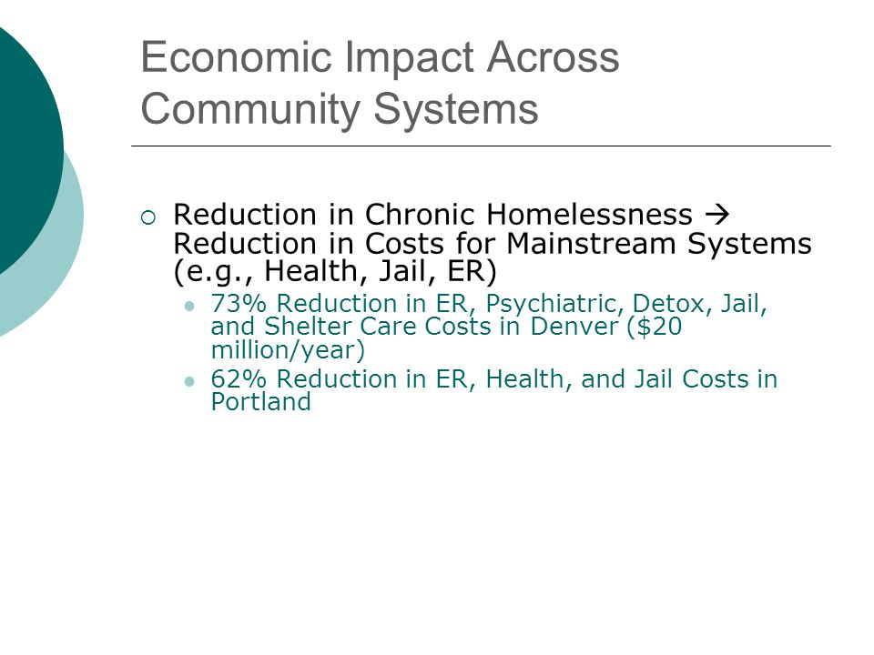 Economic Impact Across Community Systems  Reduction in Chronic Homelessness  Reduction in Costs for Mainstream Systems (e.g., Health, Jail, ER) 73% Reduction in ER, Psychiatric, Detox, Jail, and Shelter Care Costs in Denver ($20 million/year) 62% Reduction in ER, Health, and Jail Costs in Portland