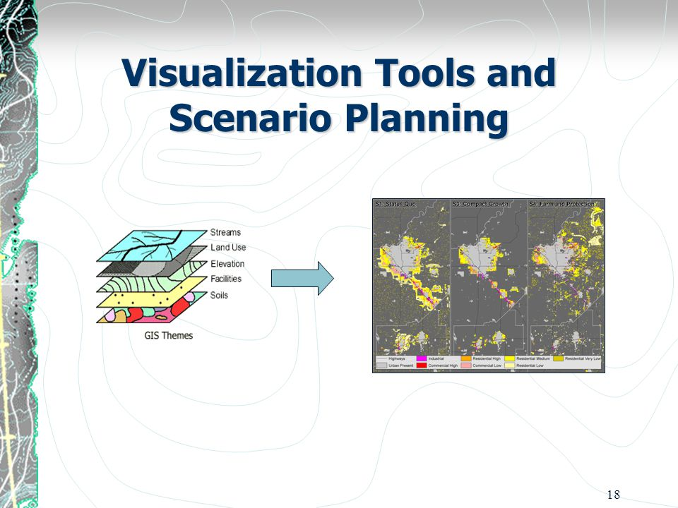 18 Visualization Tools and Scenario Planning