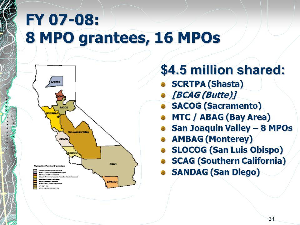 24 FY 07-08: 8 MPO grantees, 16 MPOs $4.5 million shared: SCRTPA (Shasta) [BCAG (Butte)] SACOG (Sacramento) MTC / ABAG (Bay Area) San Joaquin Valley –