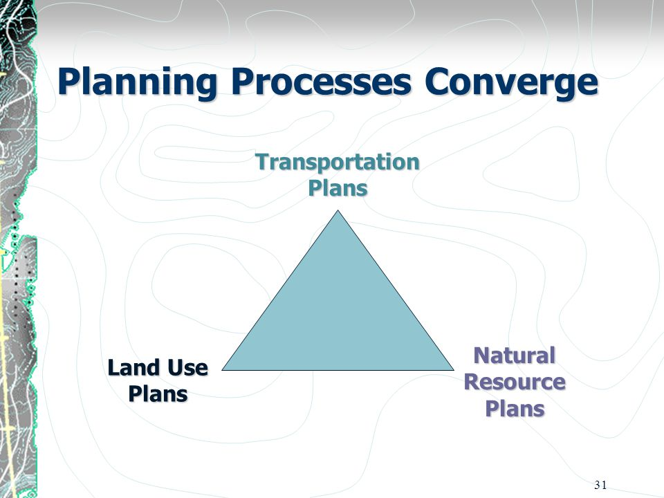 31 Planning Processes Converge TransportationPlans Land Use Plans NaturalResourcePlans