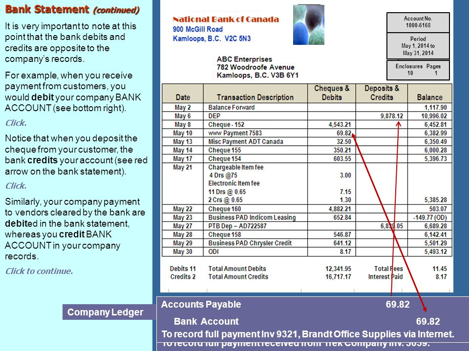 Account Reconciliation Reports General Ledger Report – CASH IN BANK (continued) The General Ledger report also shows that when you reconciled Income in Step 2, Simply generated entry J10 and debited INTEREST INCOME.