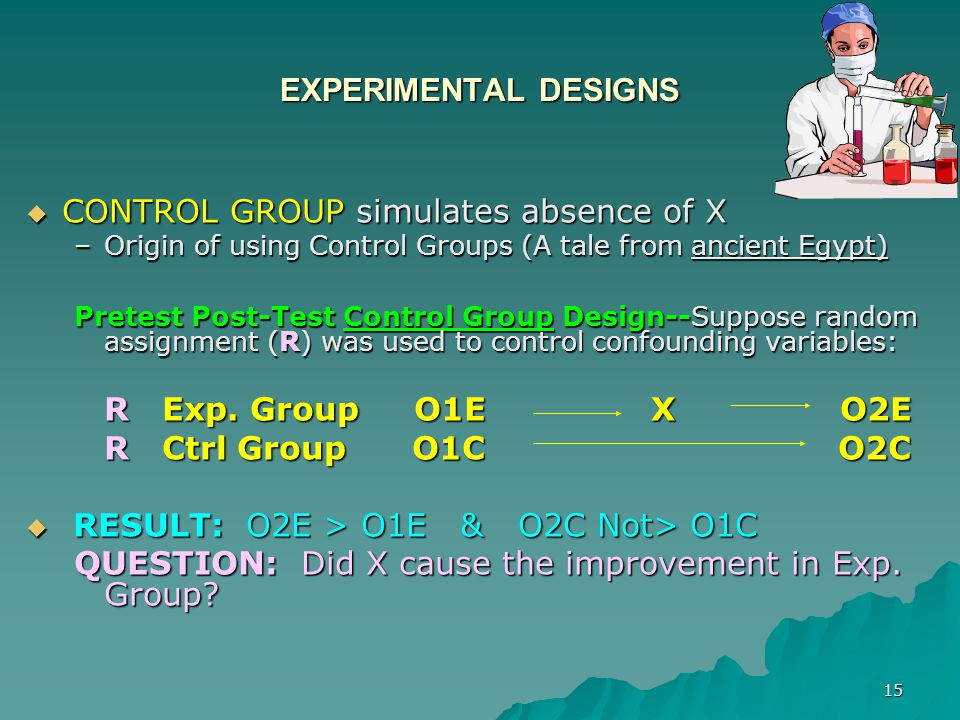 15 EXPERIMENTAL DESIGNS  CONTROL GROUP simulates absence of X –Origin of using Control Groups (A tale from ancient Egypt) Pretest Post-Test Control G