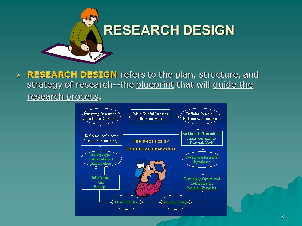 3 RESEARCH DESIGN RESEARCH DESIGN  RESEARCH DESIGN refers to the plan, structure, and strategy of research--the blueprint that will guide the researc