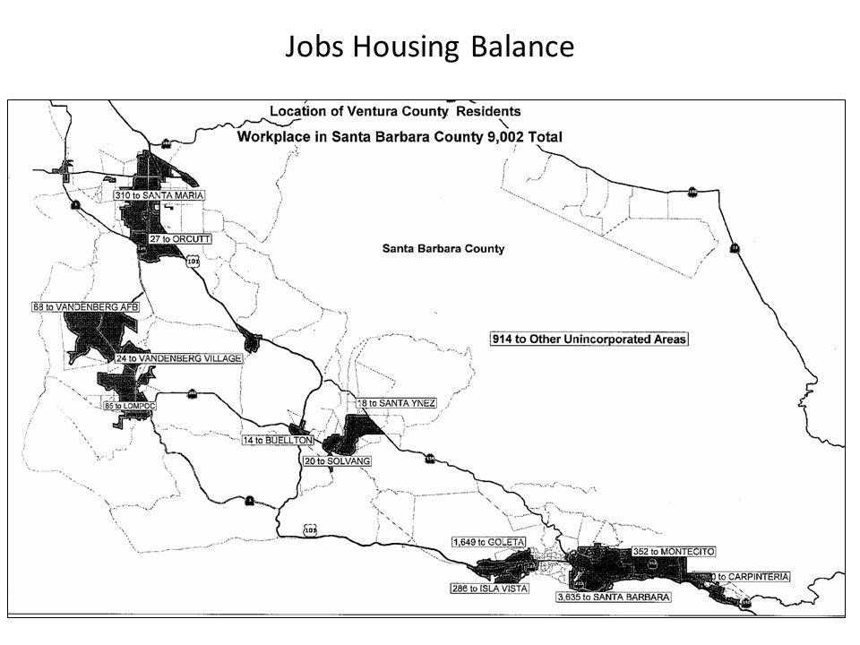 Jobs Housing Balance