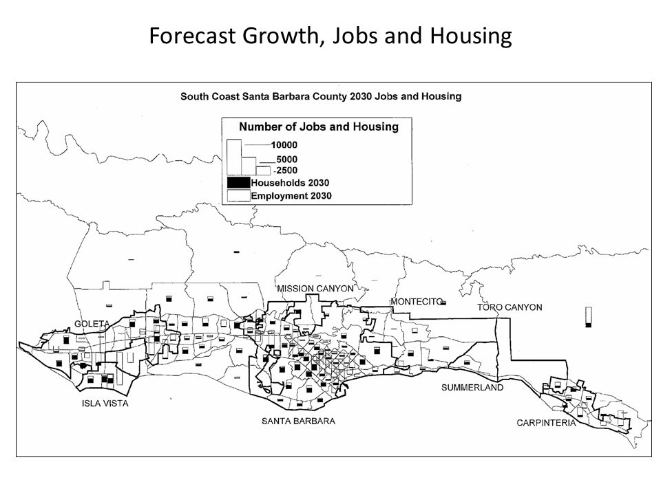 Forecast Growth, Jobs and Housing