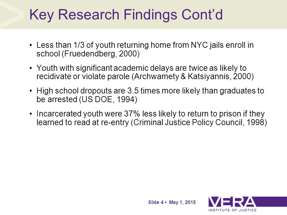 Slide 4 May 1, 2015 Key Research Findings Cont'd Less than 1/3 of youth returning home from NYC jails enroll in school (Fruedendberg, 2000) Youth with significant academic delays are twice as likely to recidivate or violate parole (Archwamety & Katsiyannis, 2000) High school dropouts are 3.5 times more likely than graduates to be arrested (US DOE, 1994) Incarcerated youth were 37% less likely to return to prison if they learned to read at re-entry (Criminal Justice Policy Council, 1998)
