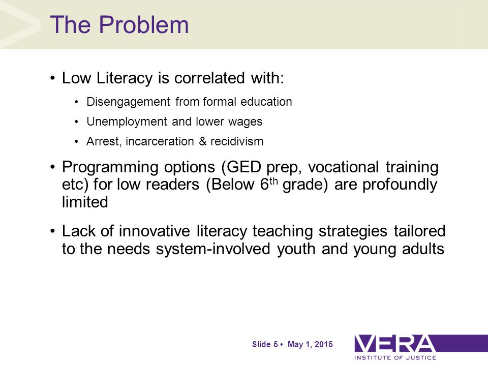 Slide 5 May 1, 2015 The Problem Low Literacy is correlated with: Disengagement from formal education Unemployment and lower wages Arrest, incarceration & recidivism Programming options (GED prep, vocational training etc) for low readers (Below 6 th grade) are profoundly limited Lack of innovative literacy teaching strategies tailored to the needs system-involved youth and young adults