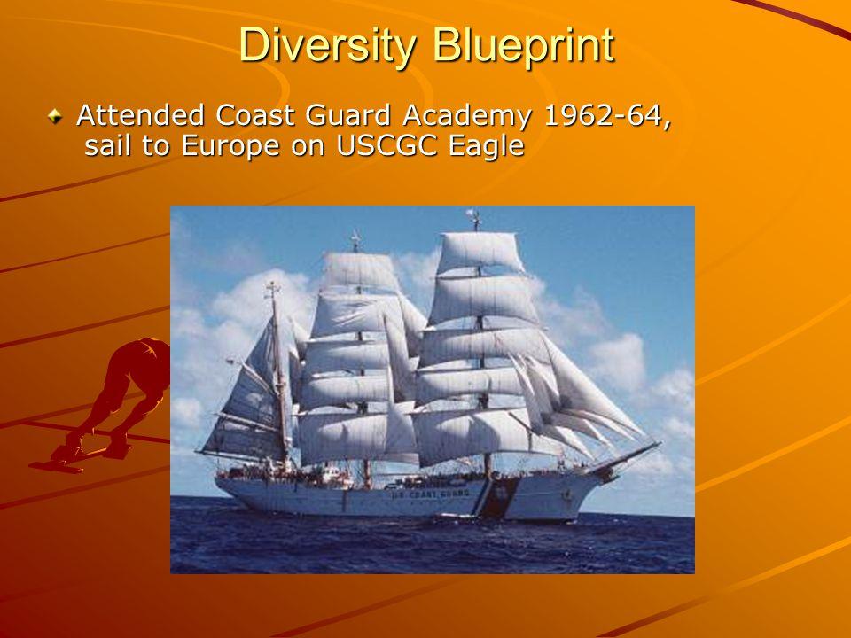 Diversity Blueprint Attended Coast Guard Academy 1962-64, sail to Europe on USCGC Eagle sail to Europe on USCGC Eagle