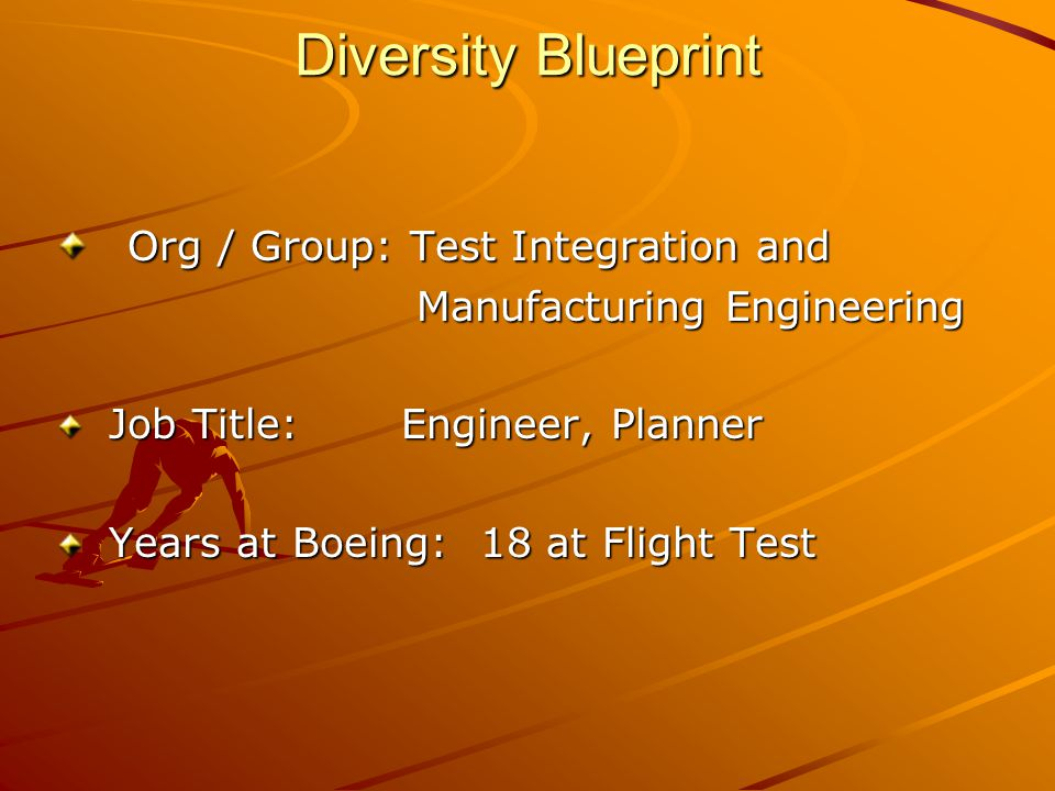 Org / Group: Test Integration and Org / Group: Test Integration and Manufacturing Engineering Manufacturing Engineering Job Title: Engineer, Planner Job Title: Engineer, Planner Years at Boeing: 18 at Flight Test Years at Boeing: 18 at Flight Test