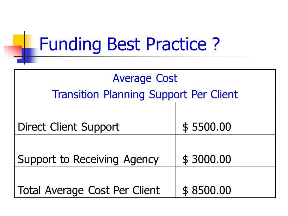 Funding Best Practice .