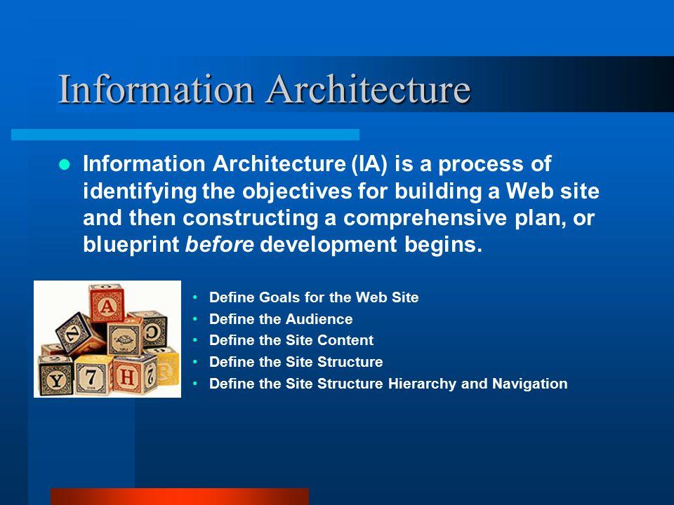 Summary: Why IA.