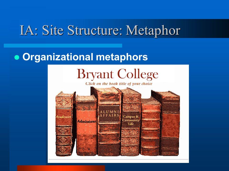 IA: Site Structure: Metaphor Organizational metaphors