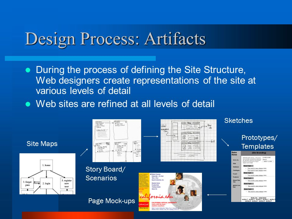Design Process: Artifacts During the process of defining the Site Structure, Web designers create representations of the site at various levels of det