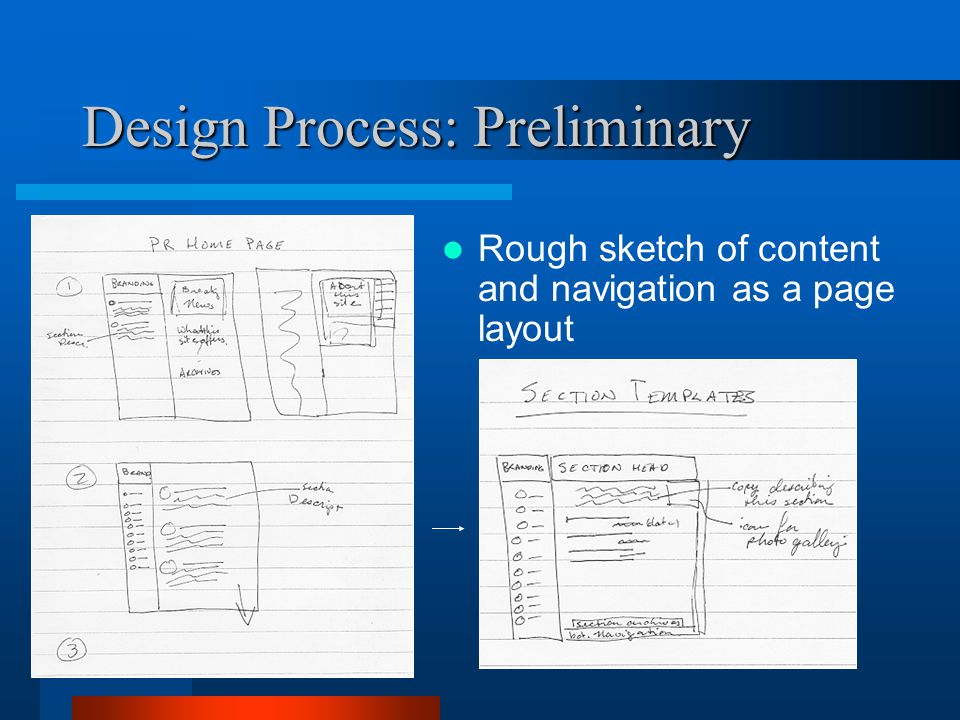 Design Process: Preliminary Rough sketch of content and navigation as a page layout