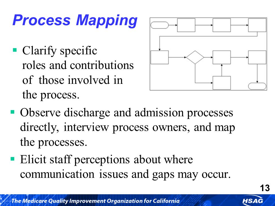 13 Process Mapping  Observe discharge and admission processes directly, interview process owners, and map the processes.