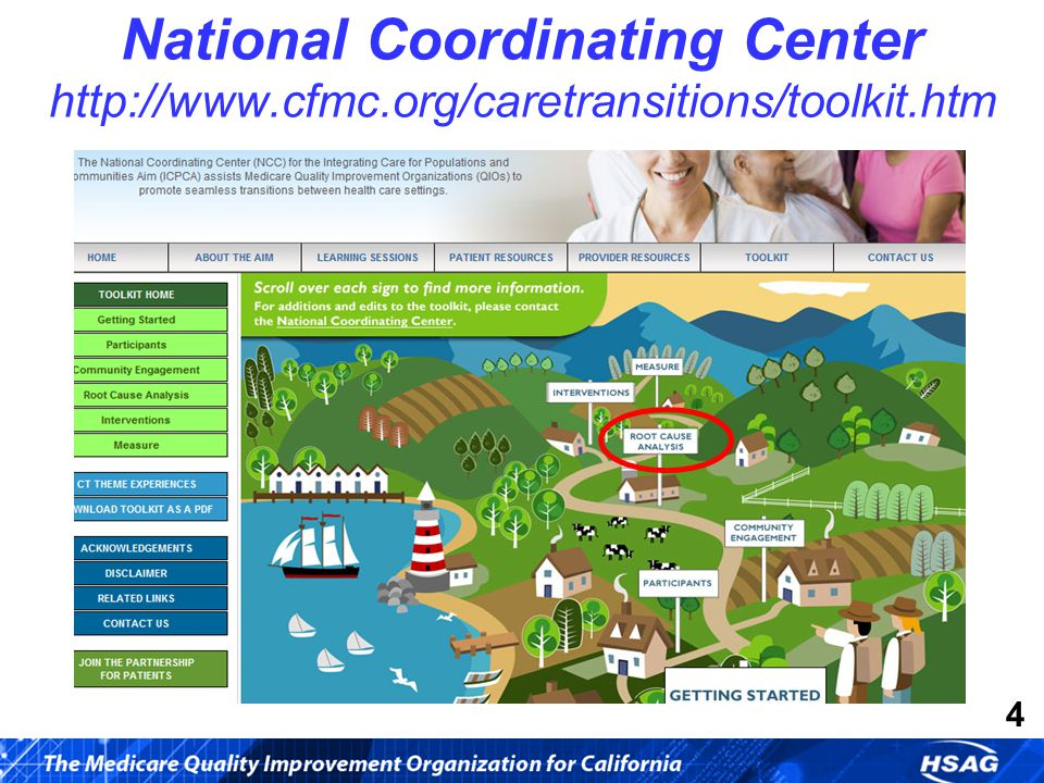 4 National Coordinating Center http://www.cfmc.org/caretransitions/toolkit.htm