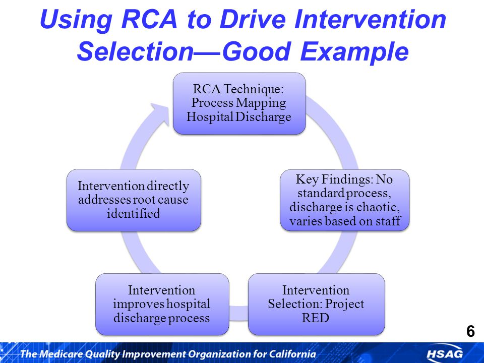 7 Using RCA to Drive Intervention Selection—Poor Example RCA Technique: Process Mapping Hospital Discharge Key Findings: No standard process, discharge is chaotic, varies based on staff Intervention Selection: CTI Intervention improves patient activation and engagement Intervention does not address root cause identified