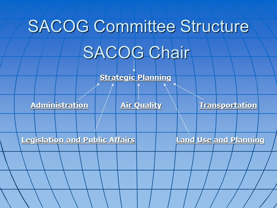 SACOG Committee Structure SACOG Chair Air Quality Strategic Planning Administration Land Use and Planning Transportation Legislation and Public Affairs