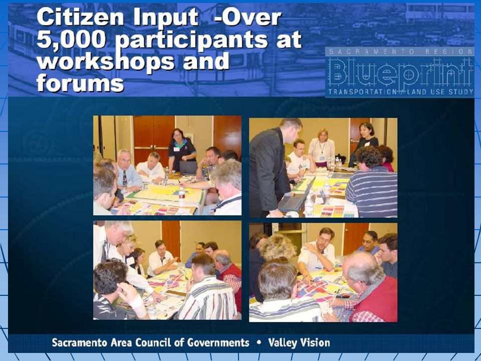 SACOG Keeps Trying… Blueprint Refinements Blueprint Refinements SACOG staff works with local jurisdictions to refine Blueprint to recognize local planning priorities Language is inserted into policy statements that re-affirms that Blueprint is non-bindingLanguage is inserted into policy statements that re-affirms that Blueprint is non-binding