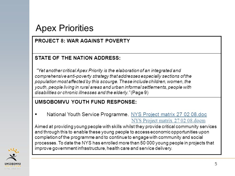 5 PROJECT 8: WAR AGAINST POVERTY STATE OF THE NATION ADDRESS: Yet another critical Apex Priority is the elaboration of an integrated and comprehensive anti-poverty strategy that addresses especially sections of the population most affected by this scourge.
