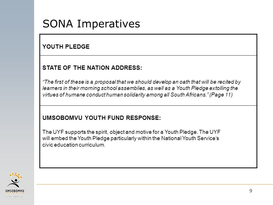 "9 YOUTH PLEDGE STATE OF THE NATION ADDRESS: ""The first of these is a proposal that we should develop an oath that will be recited by learners in their"