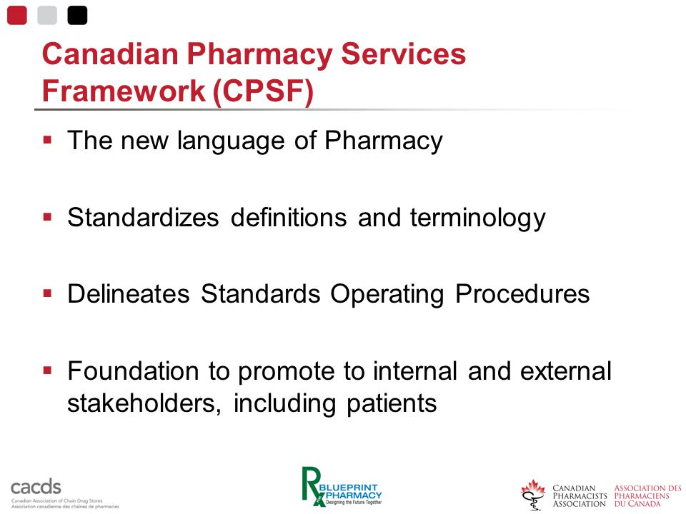 Canadian Pharmacy Services Framework (CPSF)  The new language of Pharmacy  Standardizes definitions and terminology  Delineates Standards Operating