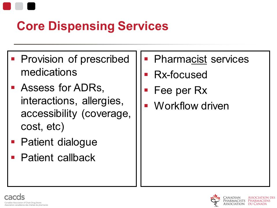 Core Dispensing Services  Provision of prescribed medications  Assess for ADRs, interactions, allergies, accessibility (coverage, cost, etc)  Patie