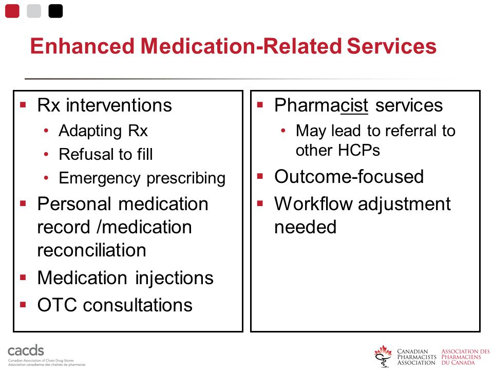 Enhanced Medication-Related Services  Rx interventions Adapting Rx Refusal to fill Emergency prescribing  Personal medication record /medication reconciliation  Medication injections  OTC consultations  Pharmacist services May lead to referral to other HCPs  Outcome-focused  Workflow adjustment needed