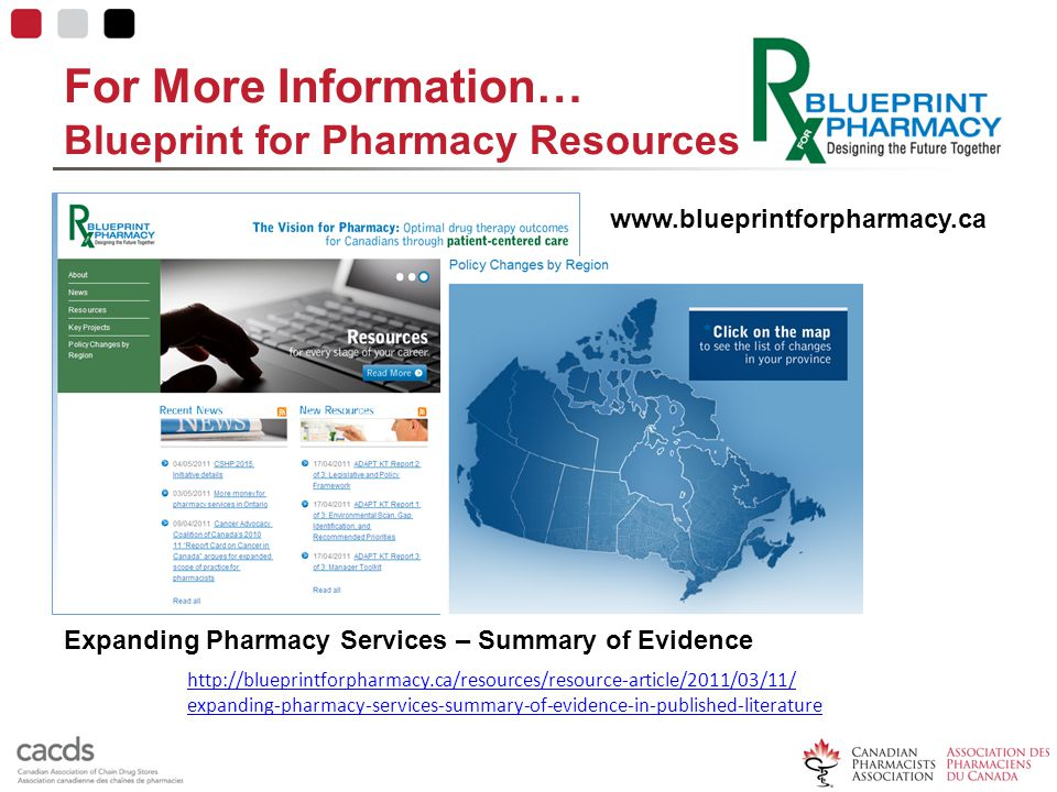 For More Information… Blueprint for Pharmacy Resources www.blueprintforpharmacy.ca http://blueprintforpharmacy.ca/resources/resource-article/2011/03/1