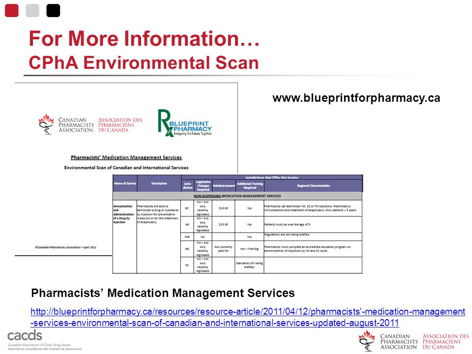 For More Information… CPhA Environmental Scan www.blueprintforpharmacy.ca http://blueprintforpharmacy.ca/resources/resource-article/2011/04/12/pharmac