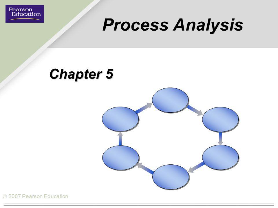 © 2007 Pearson Education Flowchart for two-teller bank