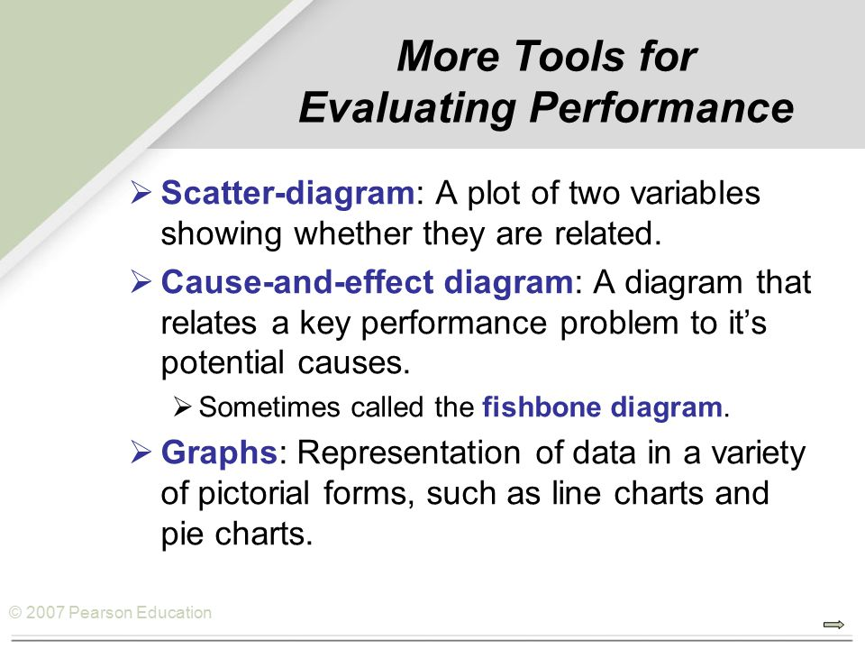 © 2007 Pearson Education More Tools for Evaluating Performance  Scatter-diagram: A plot of two variables showing whether they are related.  Cause-an