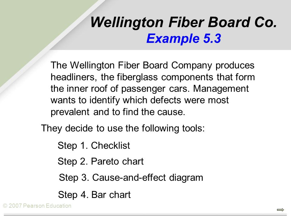 © 2007 Pearson Education They decide to use the following tools: The Wellington Fiber Board Company produces headliners, the fiberglass components that form the inner roof of passenger cars.