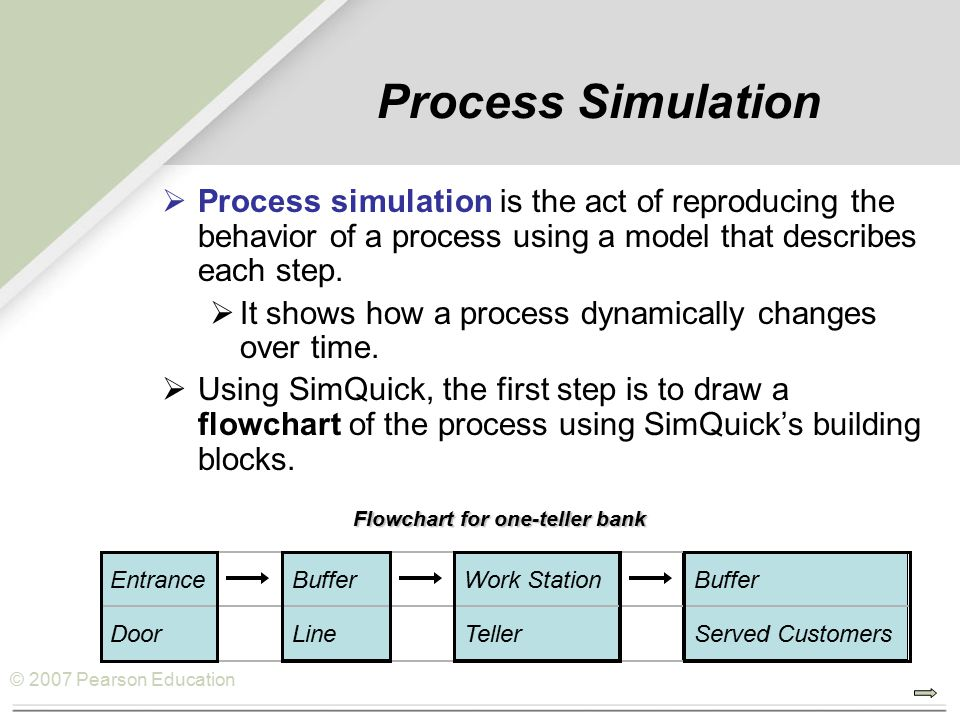© 2007 Pearson Education Process Simulation  Process simulation is the act of reproducing the behavior of a process using a model that describes each