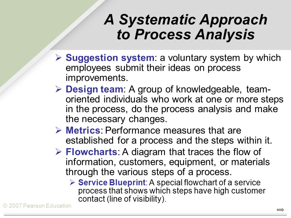 © 2007 Pearson Education A Systematic Approach to Process Analysis  Suggestion system: a voluntary system by which employees submit their ideas on process improvements.