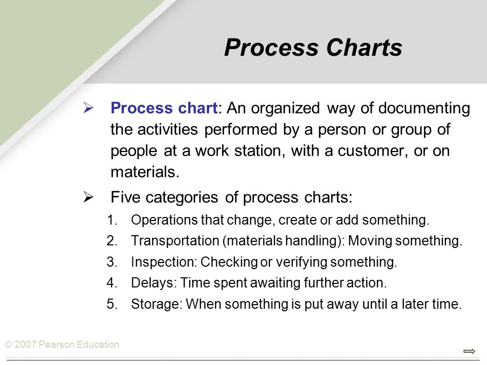 © 2007 Pearson Education Process Chart for an Emergency Room Admission 1XEnter emergency room, approach patient window 2XSit down and fill out patient history 3XNurse escorts patient to ER triage room 4XNurse inspects injury 5XReturn to waiting room 6XWait for available bed 7XGo to ER bed 8XWait for doctor 9XDoctor inspects injury and questions patient 10XNurse takes patient to radiology 11XTechnician x-rays patient 12XReturn to bed in ER 13XWait for doctor to return 14XDoctor provides diagnosis and advice 15XReturn to emergency entrance area 16XCheck out 17XWalk to pharmacy 18XPick up prescription 19XLeave the building 0.5015 10.0- 0.7540 3.00- 0.7540 1.00- 1.0060 4.00- 5.00- 2.00200 3.00- 2.00200 3.00- 2.00- 1.0060 4.00- 2.00180 4.00- 1.0020 Process: Emergency room admission Subject: Ankle injury patient Beginning: Enter emergency room Ending: Leave hospital Step no.