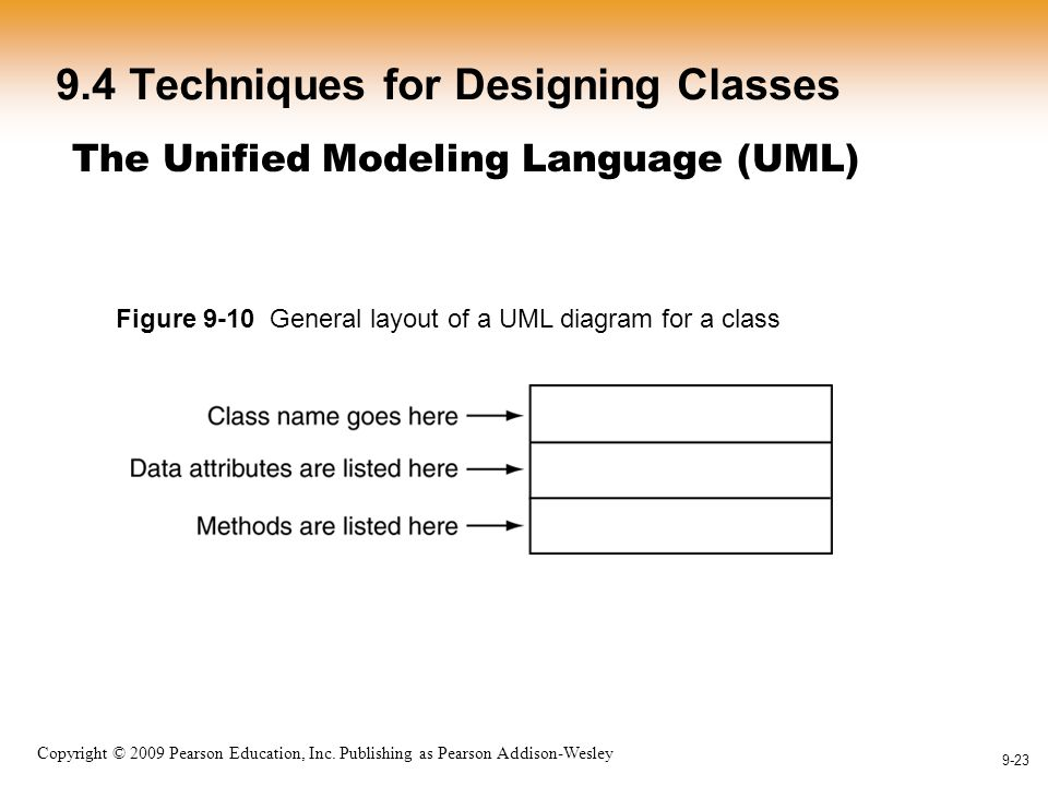 1-23 Copyright © 2009 Pearson Education, Inc. Publishing as Pearson Addison-Wesley 9-23 9.4 Techniques for Designing Classes The Unified Modeling Lang