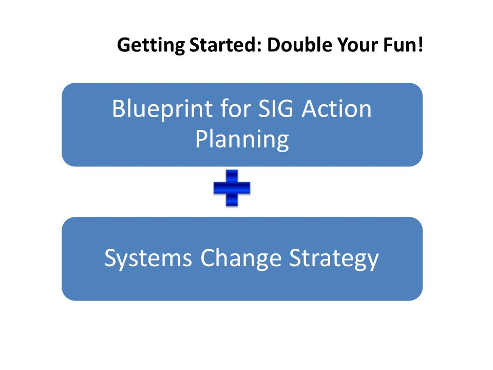 PA's Standards Aligned System (SAS)PA's RtII Framework Blueprint for SIG Action Planning Align The Action Planning Approach