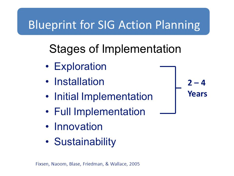 Stages of Implementation Exploration Installation Initial Implementation Full Implementation Innovation Sustainability Fixsen, Naoom, Blase, Friedman, & Wallace, 2005 2 – 4 Years Blueprint for SIG Action Planning