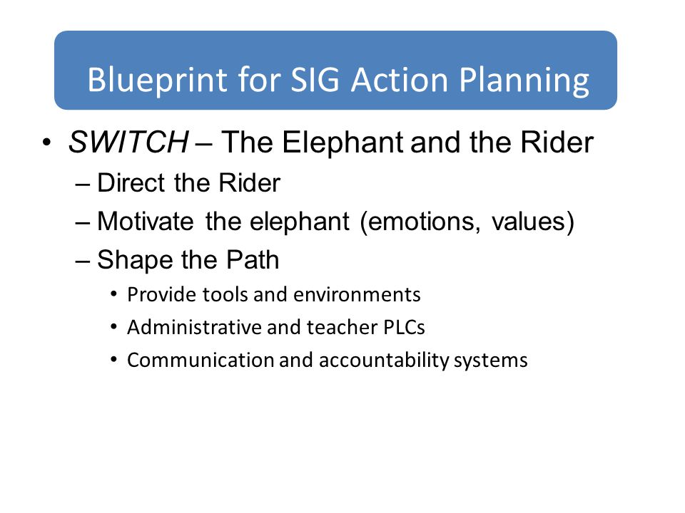 SWITCH – The Elephant and the Rider –Direct the Rider –Motivate the elephant (emotions, values) –Shape the Path Provide tools and environments Administrative and teacher PLCs Communication and accountability systems Blueprint for SIG Action Planning