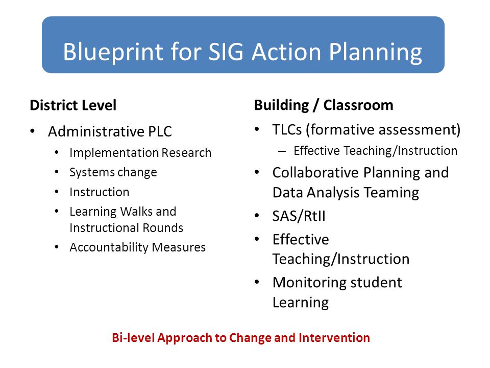Bi-level Approach to Change and Intervention District Level Administrative PLC Implementation Research Systems change Instruction Learning Walks and Instructional Rounds Accountability Measures Building / Classroom TLCs (formative assessment) – Effective Teaching/Instruction Collaborative Planning and Data Analysis Teaming SAS/RtII Effective Teaching/Instruction Monitoring student Learning Blueprint for SIG Action Planning