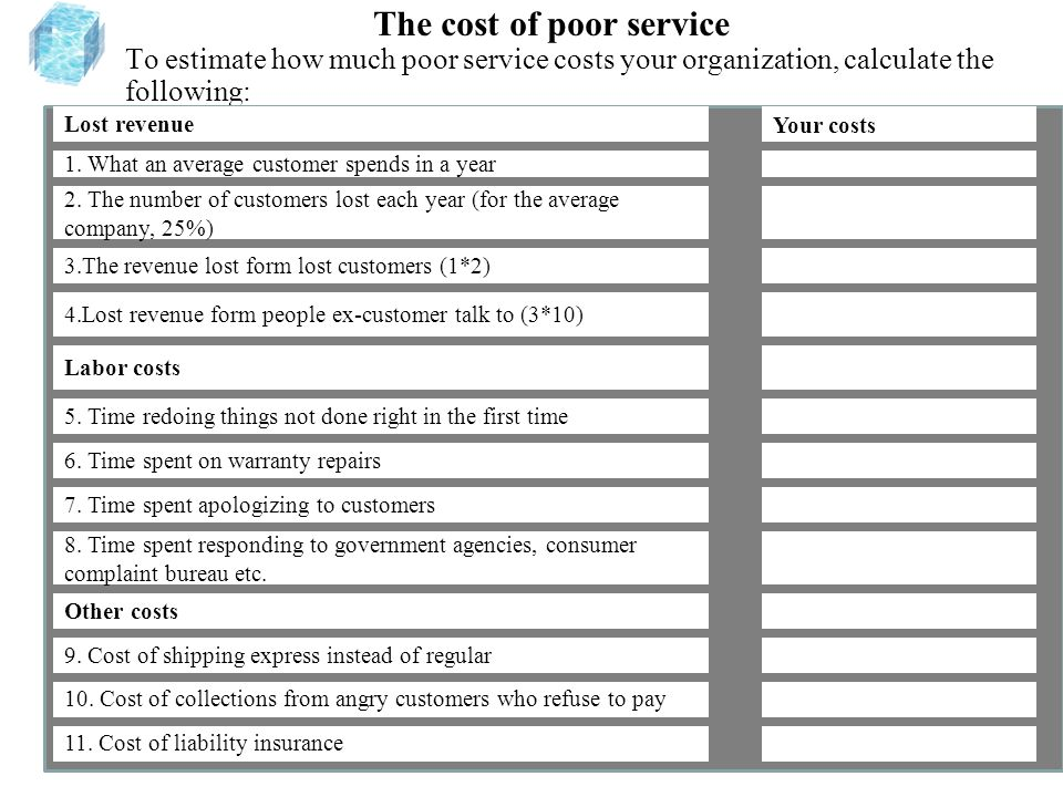 The cost of poor service To estimate how much poor service costs your organization, calculate the following: Lost revenueYour costs 1.