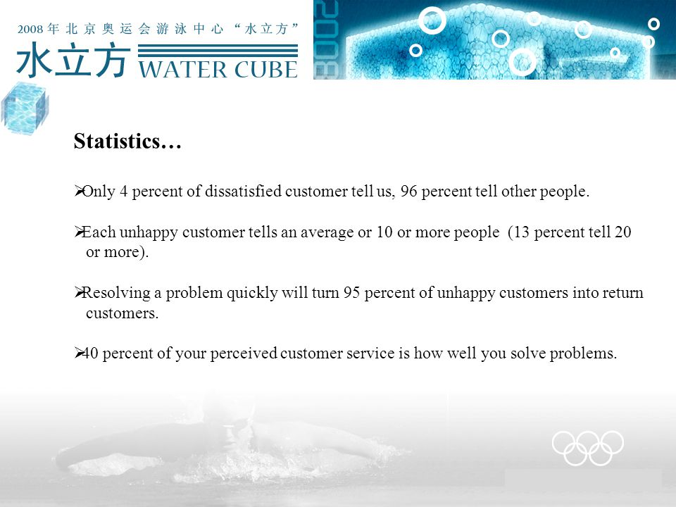 Statistics…  Only 4 percent of dissatisfied customer tell us, 96 percent tell other people.