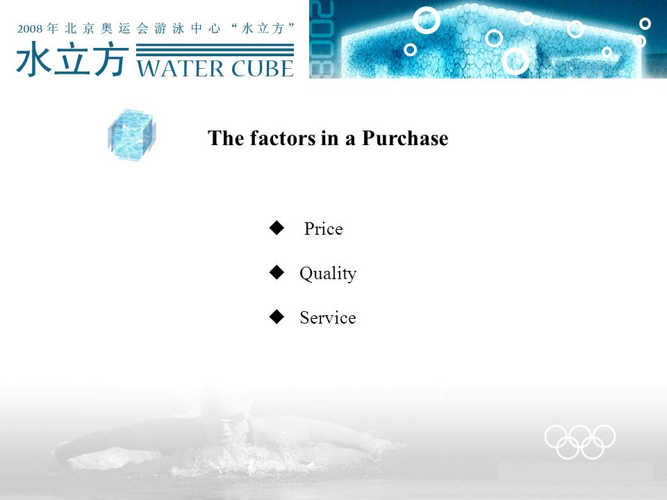 The factors in a Purchase  Price  Quality  Service