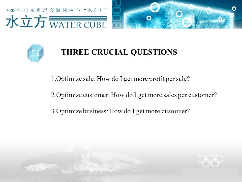 THREE CRUCIAL QUESTIONS 1.Optimize sale: How do I get more profit per sale.