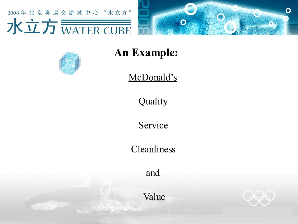 An Example: McDonald's Quality Service Cleanliness and Value